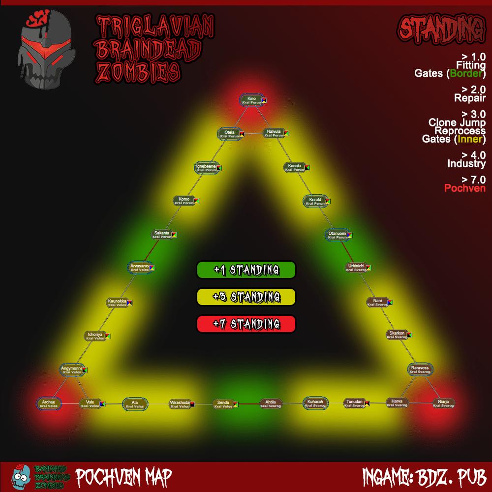 eve pochven triglavian Information